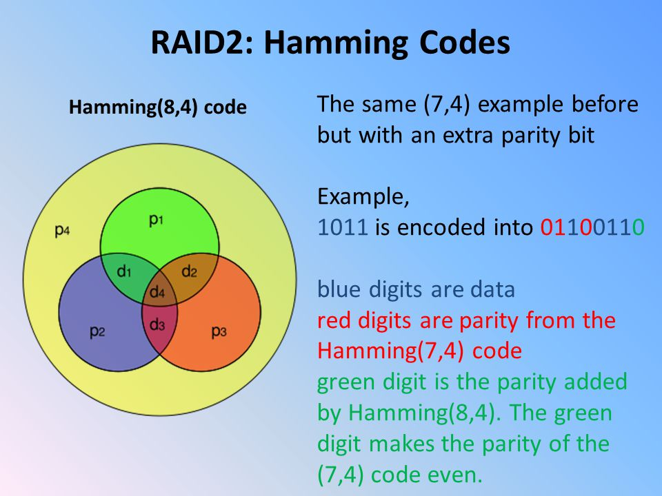 RAID2: Hamming Codes Hamming(8,4) code The same (7,4) example before but with an extra parity bit Example, 1011 is encoded into 01100110 blue digits are data red digits are parity from the Hamming(7,4) code green digit is the parity added by Hamming(8,4).