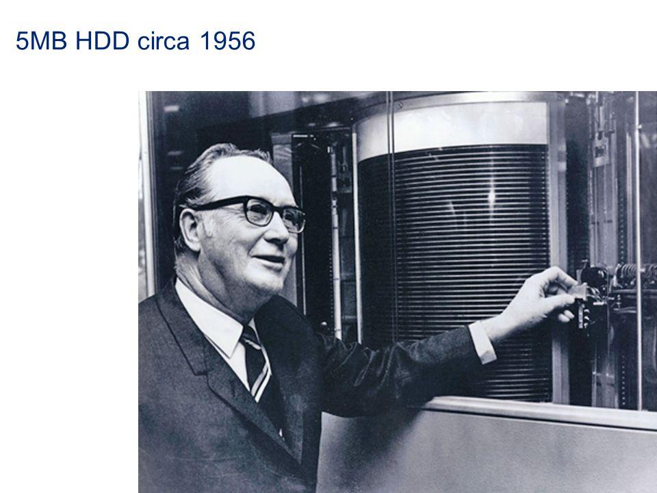 5MB HDD circa 1956