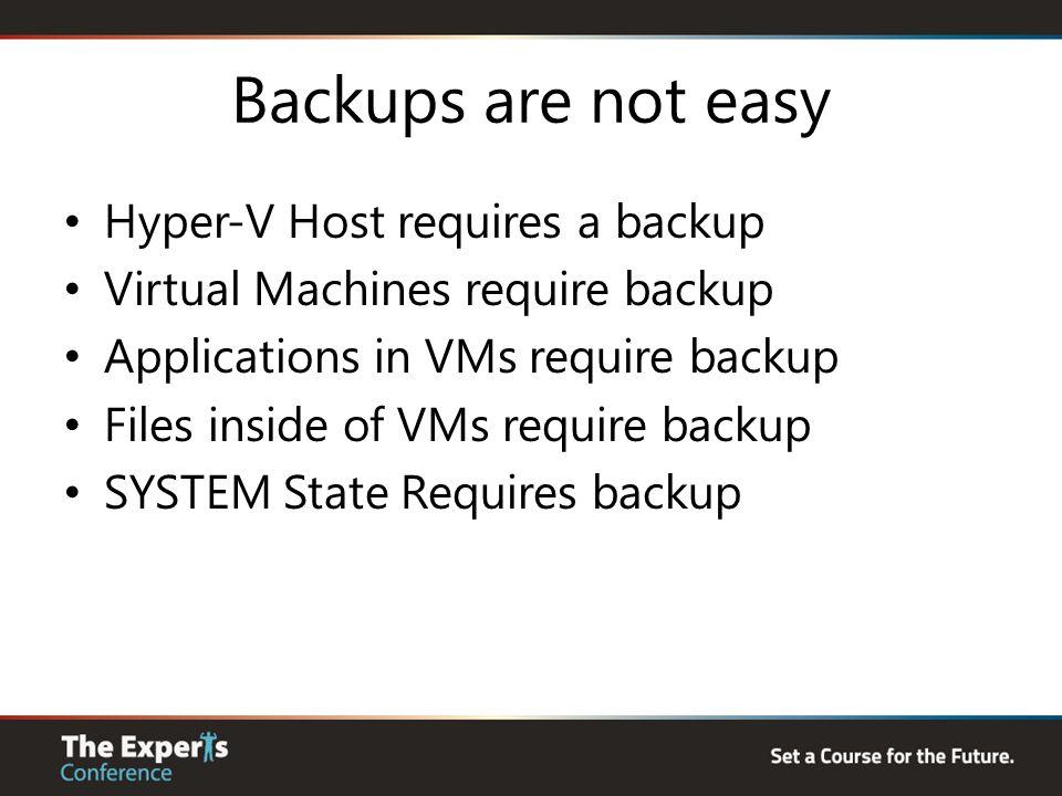 Hyper-V Host requires a backup Virtual Machines require backup Applications in VMs require backup Files inside of VMs require backup SYSTEM State Requires backup