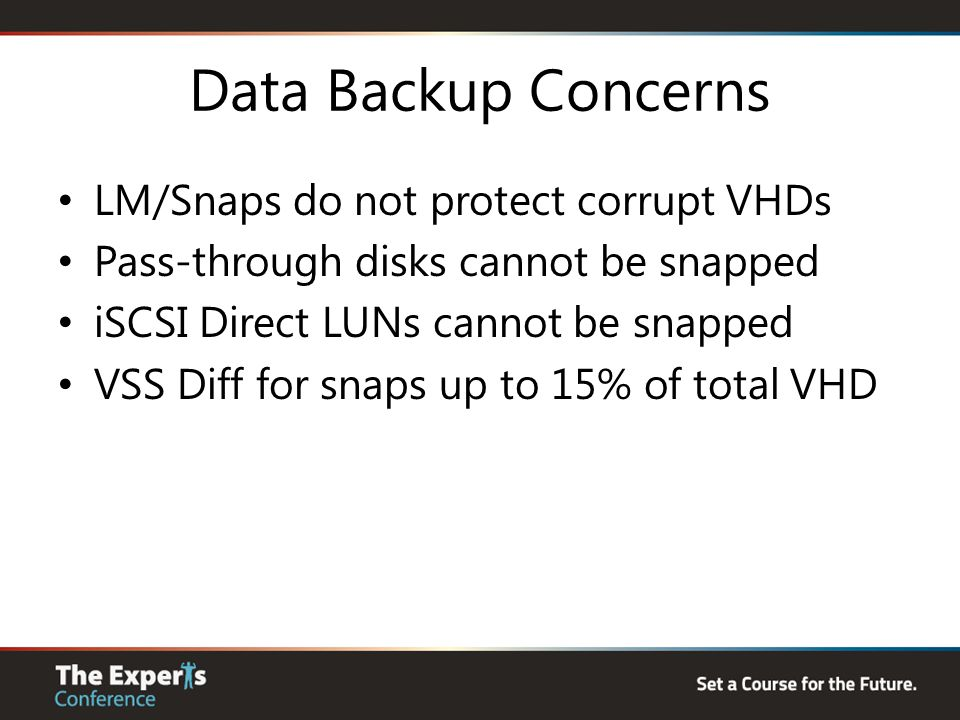 Data Backup Concerns LM/Snaps do not protect corrupt VHDs Pass-through disks cannot be snapped iSCSI Direct LUNs cannot be snapped VSS Diff for snaps