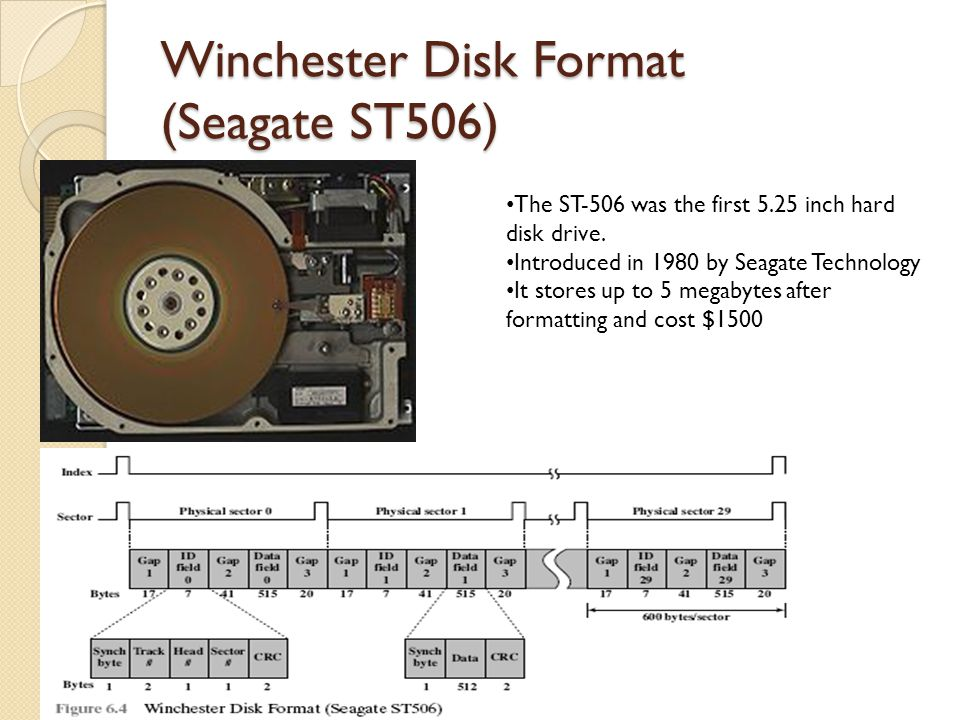 Winchester Disk Format (Seagate ST506) The ST-506 was the first 5.25 inch hard disk drive.