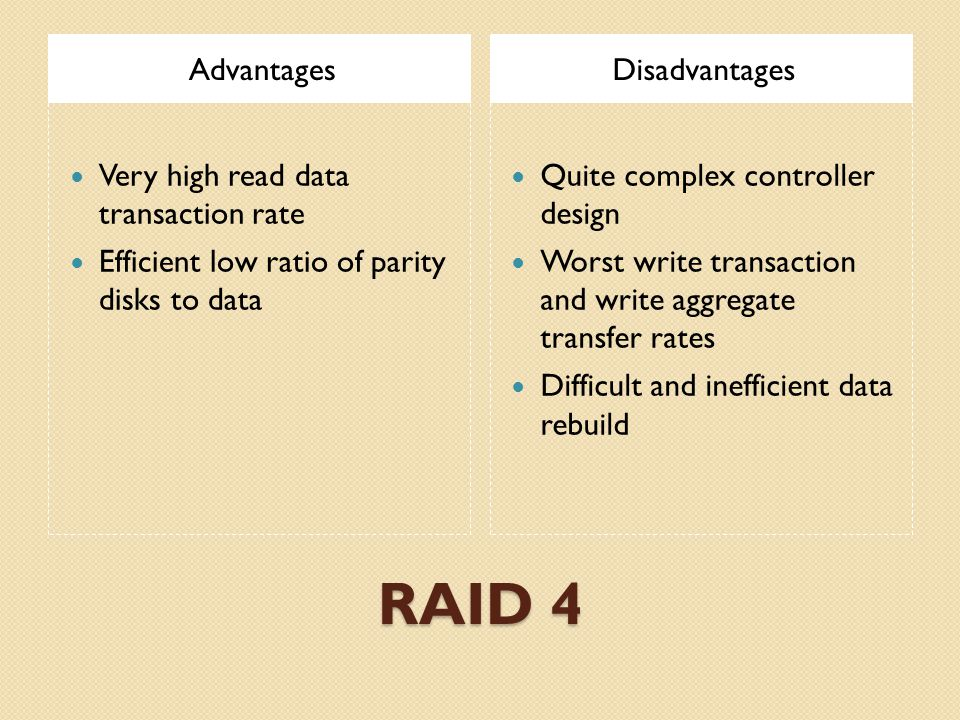 RAID 4 AdvantagesDisadvantages Very high read data transaction rate Efficient low ratio of parity disks to data Quite complex controller design Worst write transaction and write aggregate transfer rates Difficult and inefficient data rebuild