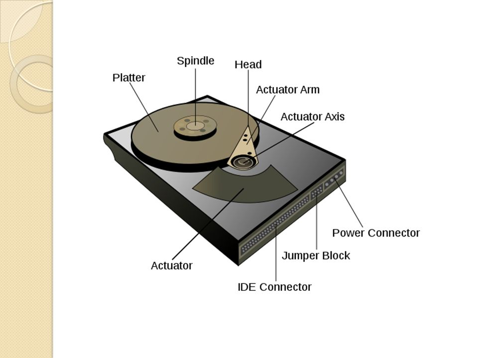 Linear Serpentine Recording