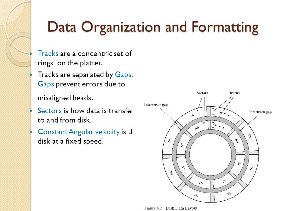Data Organization and Formatting Tracks are a concentric set of rings on the platter.