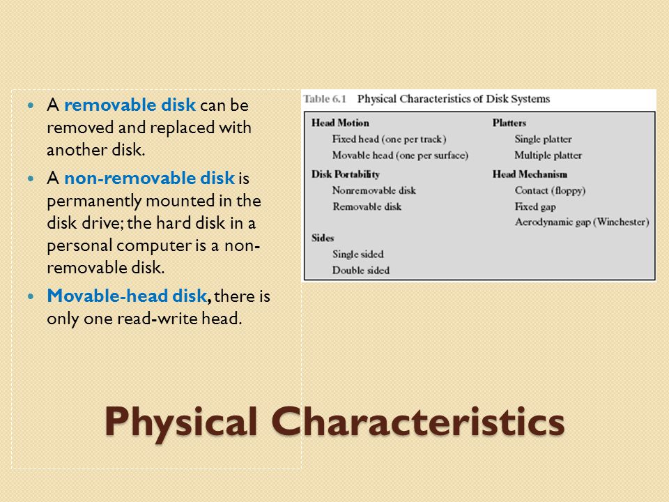 CD-ROM Block Format SYNC: Identifies the beginning of a block.