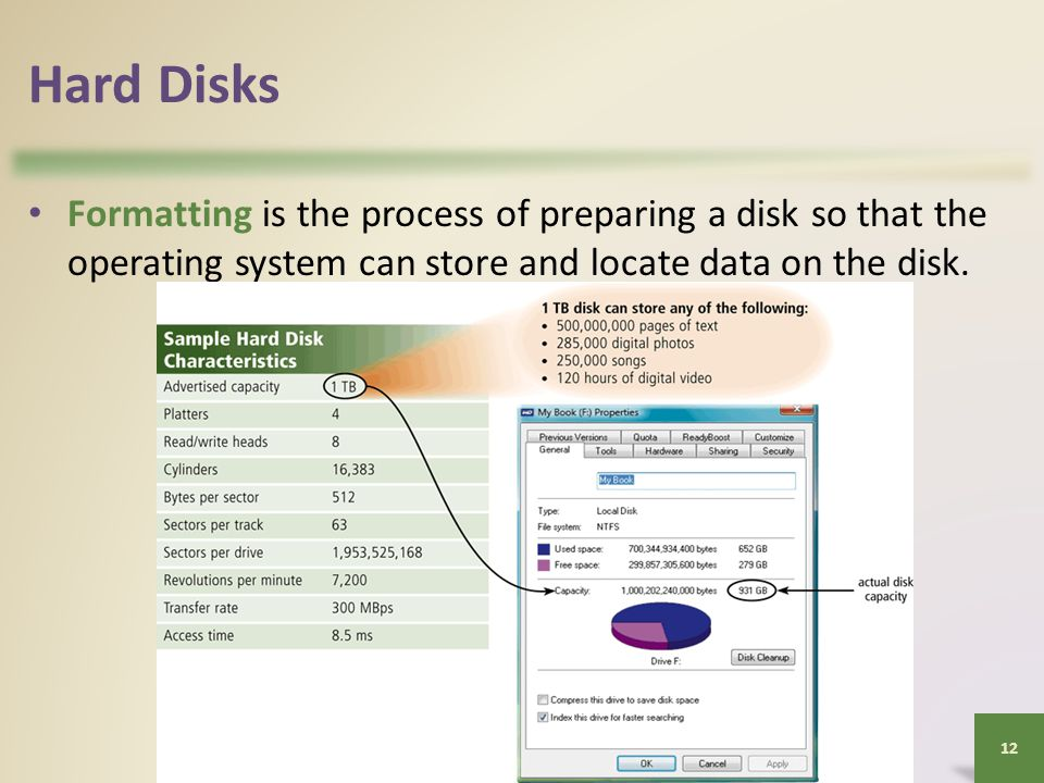 Hard Disks Formatting is the process of preparing a disk so that the operating system can store and locate data on the disk.
