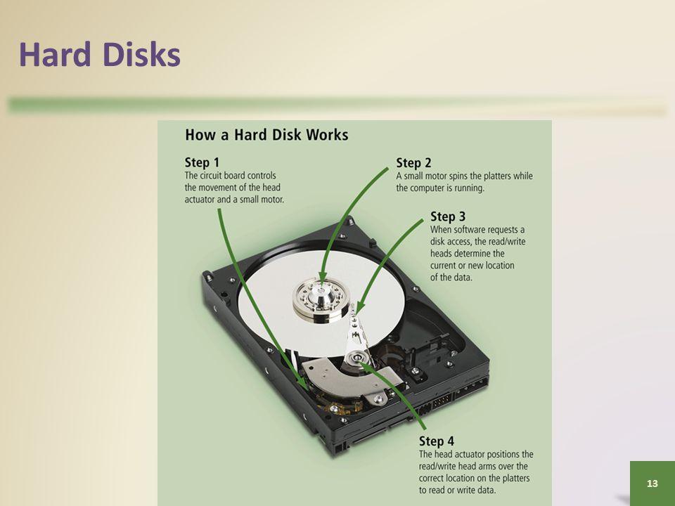 Hard Disks 13