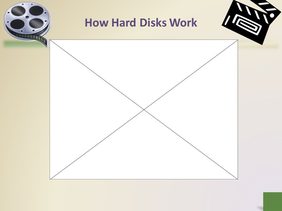 How Hard Disks Work