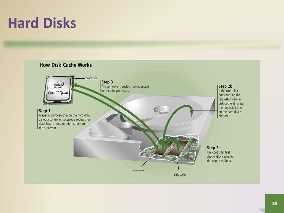 Hard Disks 19