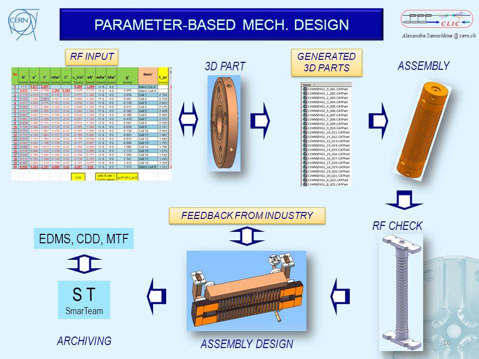 Alexandre.Samochkine @ cern.ch PARAMETER-BASED MECH. DESIGN RF INPUT 3D PART GENERATED 3D PARTS GENERATED 3D PARTS ARCHIVING S T SmarTeam EDMS, CDD, M