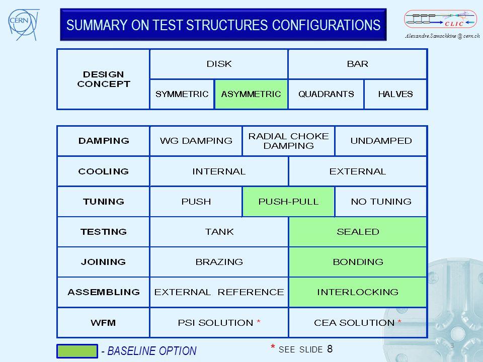 Alexandre.Samochkine @ cern.ch SUMMARY ON TEST STRUCTURES CONFIGURATIONS * SEE SLIDE 8 3 - BASELINE OPTION