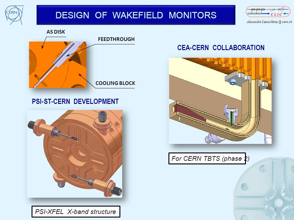 Alexandre.Samochkine @ cern.ch DESIGN OF WAKEFIELD MONITORS 8 PSI-XFEL X-band structure PSI-ST-CERN DEVELOPMENT CEA-CERN COLLABORATION For CERN TBTS (