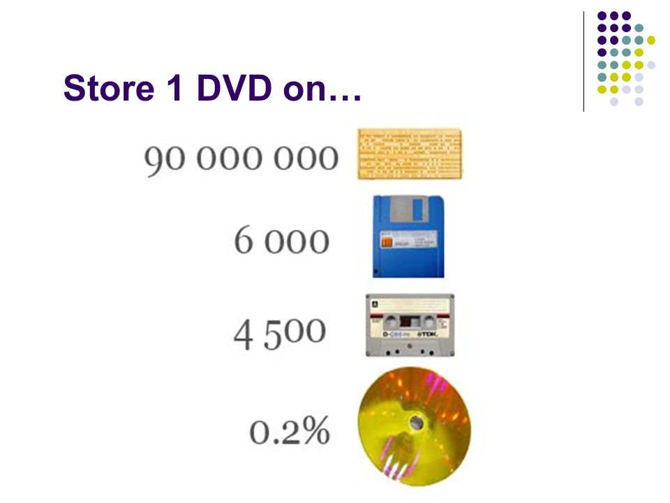 Store 1 DVD on…