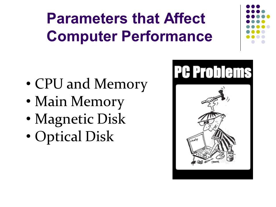 CPU and Memory Main Memory Magnetic Disk Optical Disk Parameters that Affect Computer Performance