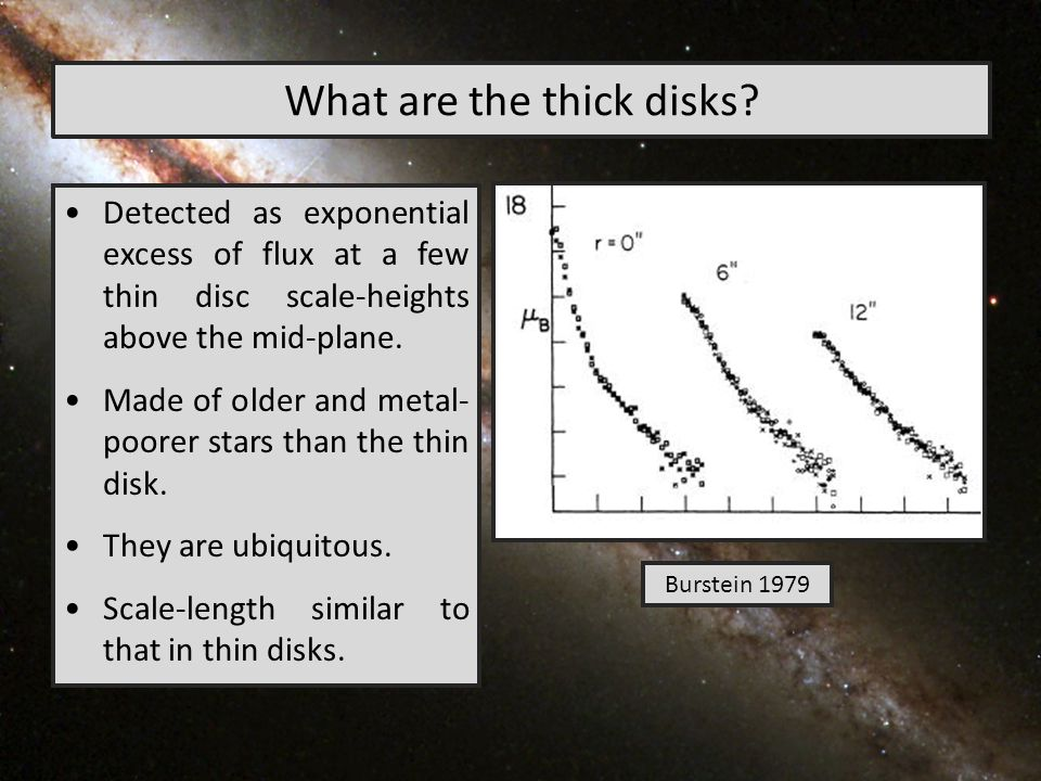What are the thick disks.