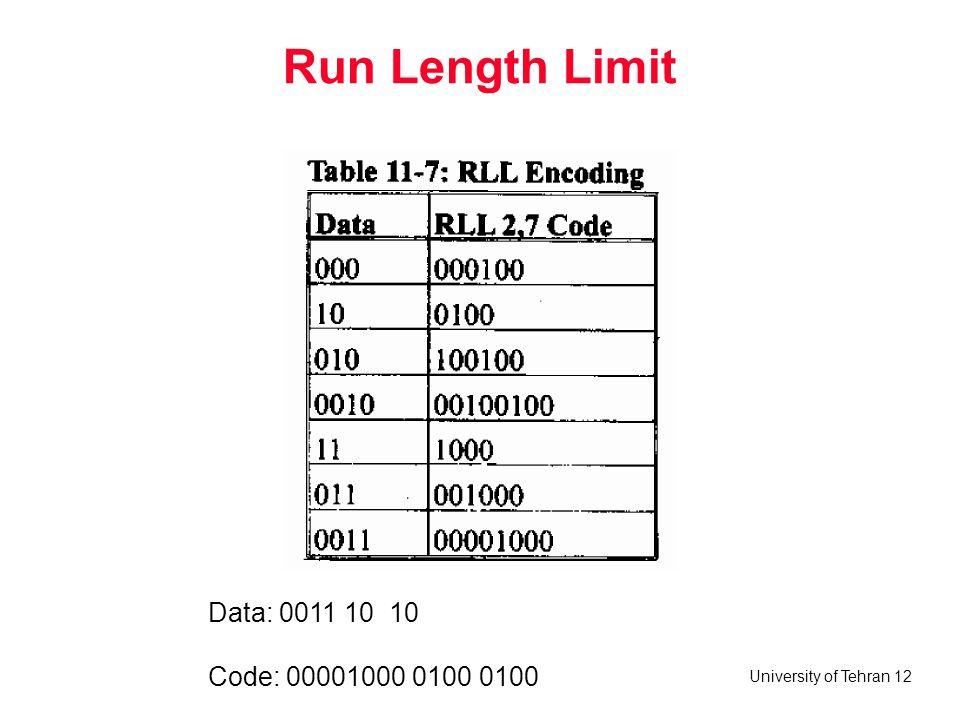 University of Tehran 12 Run Length Limit Data: 0011 10 10 Code: 00001000 0100 0100