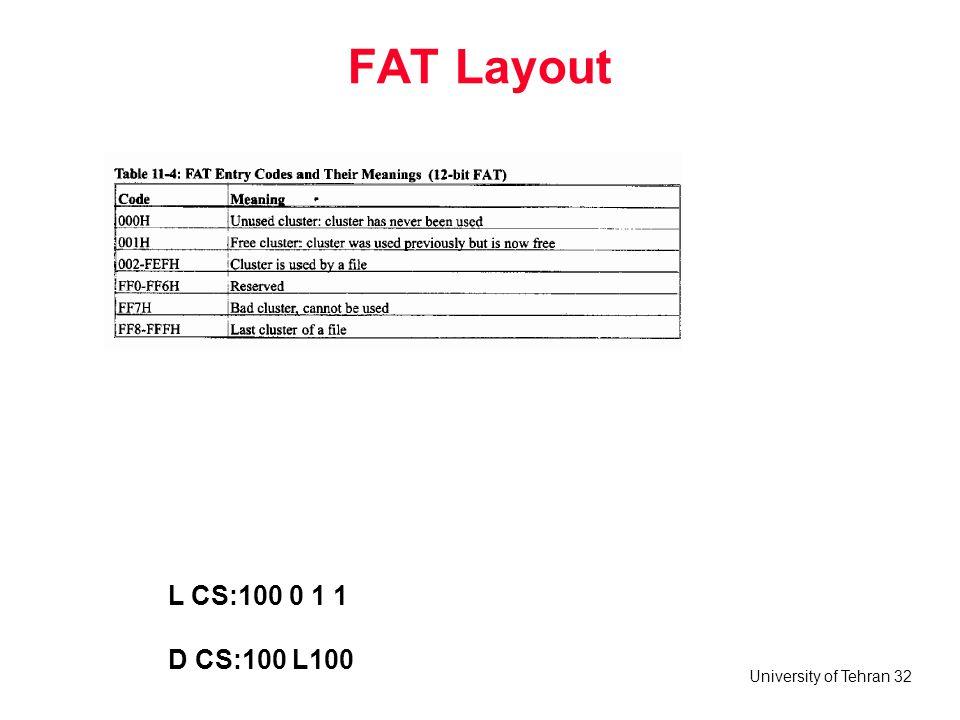 University of Tehran 32 FAT Layout L CS:100 0 1 1 D CS:100 L100