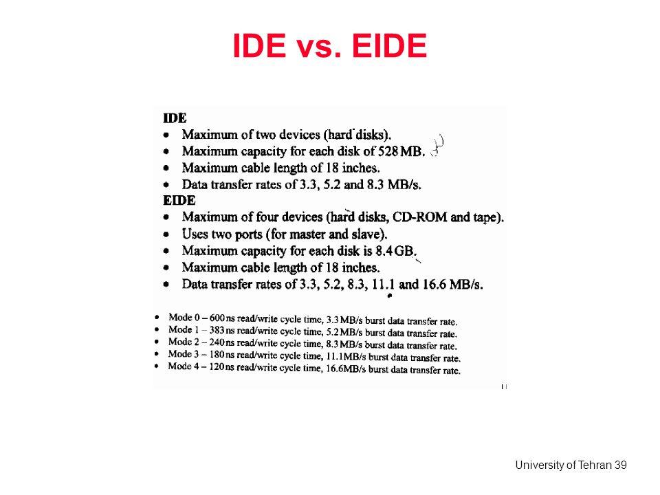University of Tehran 39 IDE vs. EIDE
