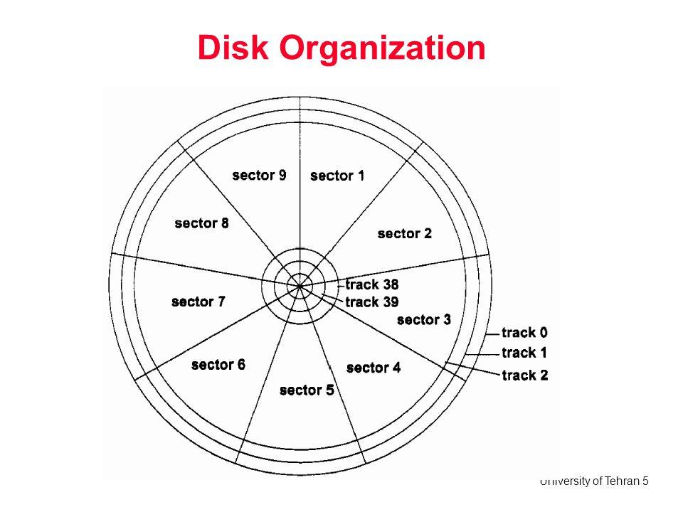 University of Tehran 5 Disk Organization