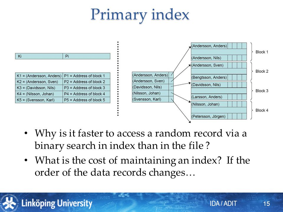 IDA / ADIT 15 Primary index Why is it faster to access a random record via a binary search in index than in the file ? What is the cost of maintaining