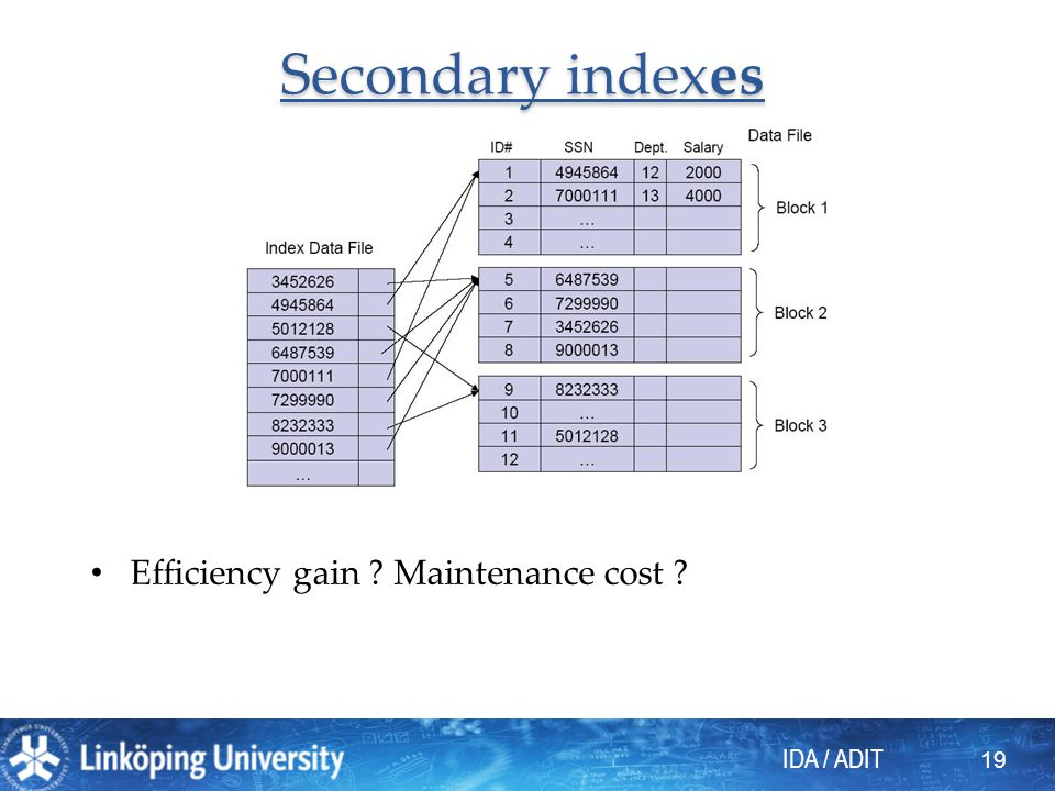 IDA / ADIT 19 Secondary indexes Efficiency gain ? Maintenance cost ?