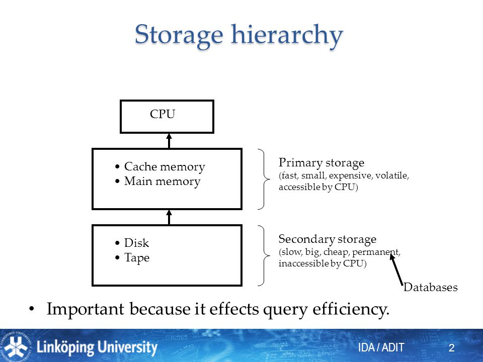 IDA / ADIT 2 Storage hierarchy CPU Cache memory Main memory Disk Tape Primary storage (fast, small, expensive, volatile, accessible by CPU) Secondary