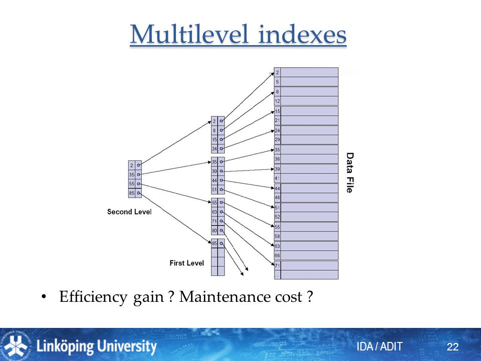 IDA / ADIT 22 Multilevel indexes Efficiency gain ? Maintenance cost ?