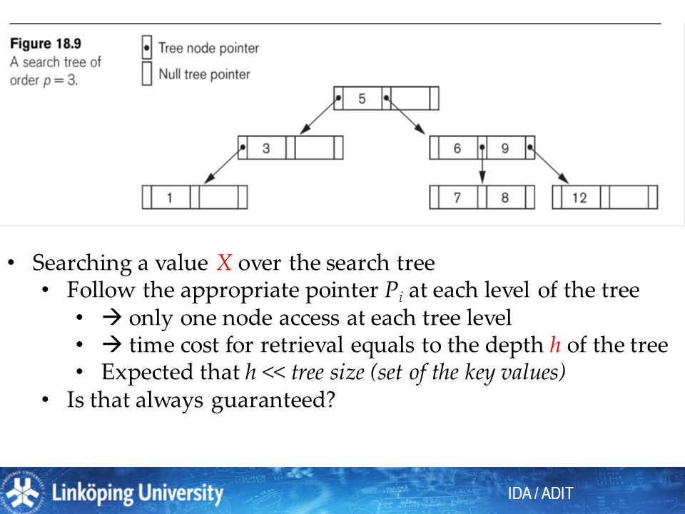 IDA / ADIT Searching a value X over the search tree Follow the appropriate pointer P i at each level of the tree only one node access at each tree lev