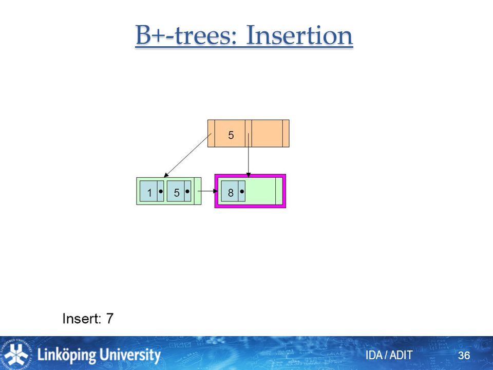 IDA / ADIT 36 B+-trees: Insertion