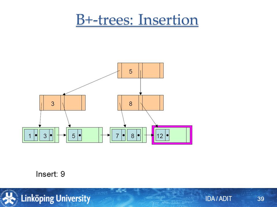 IDA / ADIT 39 B+-trees: Insertion