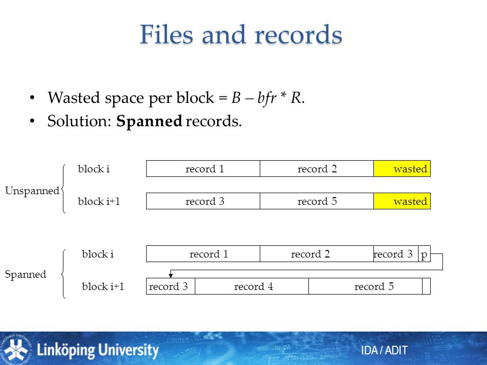IDA / ADIT 20 Secondary indexes Now, the index is on a non-ordering and non-key field.