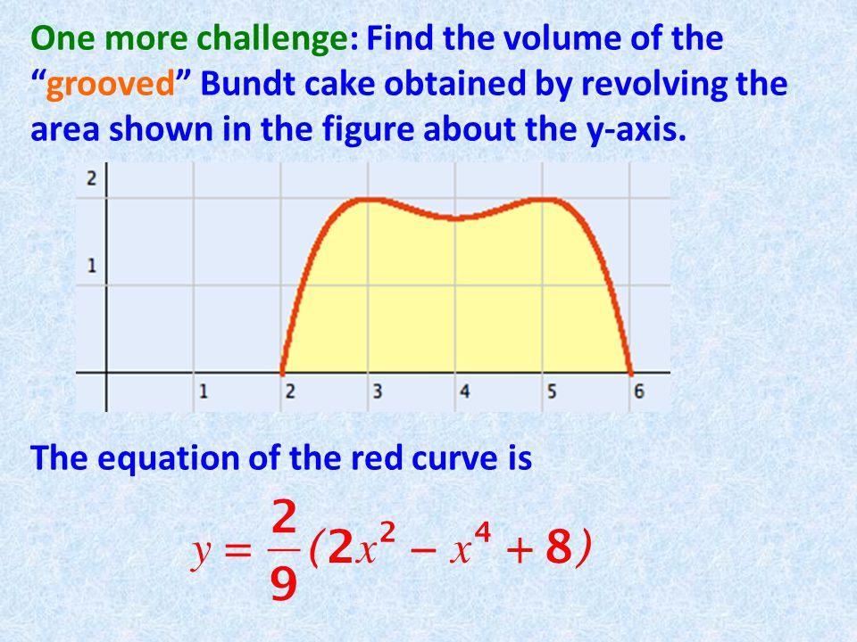 One more challenge: Find the volume of thegrooved Bundt cake obtained by revolving the area shown in the figure about the y-axis.