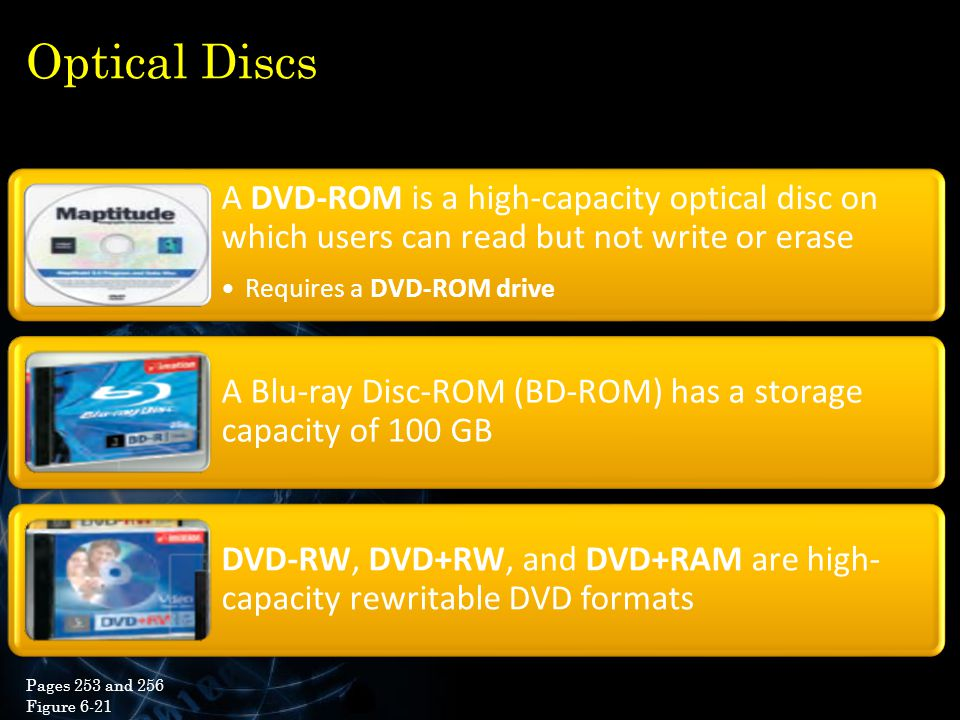 Optical Discs A DVD-ROM is a high-capacity optical disc on which users can read but not write or erase Requires a DVD-ROM drive A Blu-ray Disc-ROM (BD