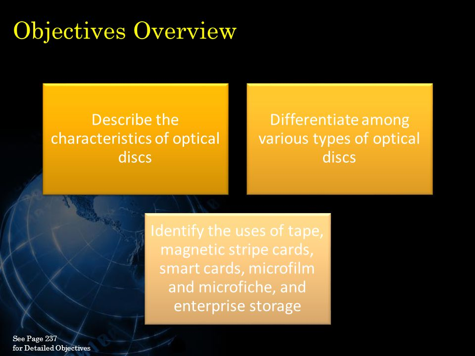 Objectives Overview Describe the characteristics of optical discs Differentiate among various types of optical discs Identify the uses of tape, magnet