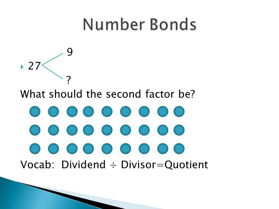 9 27 ? What should the second factor be? Vocab: Dividend ÷ Divisor=Quotient