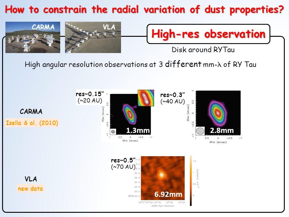 Isella & al. (2010) 1.3mm 2.8mm 6.92mm res~0.5 (~70 AU) res~0.3 (~40 AU) res~0.15 (~20 AU) CARMA VLA High angular resolution observations at 3 differe
