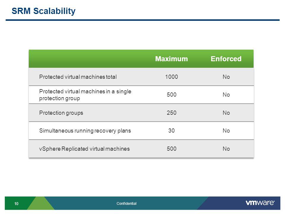 10 Confidential SRM Scalability