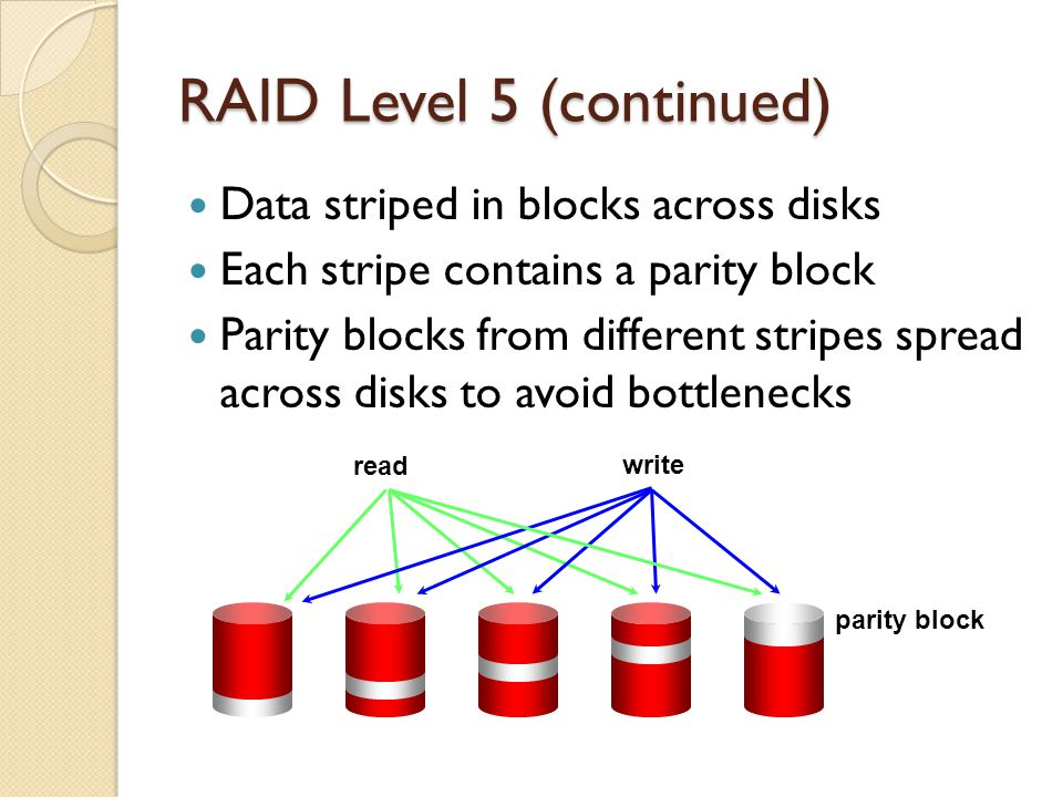 RAID Level 5 (continued) Data striped in blocks across disks Each stripe contains a parity block Parity blocks from different stripes spread across disks to avoid bottlenecks read write parity block