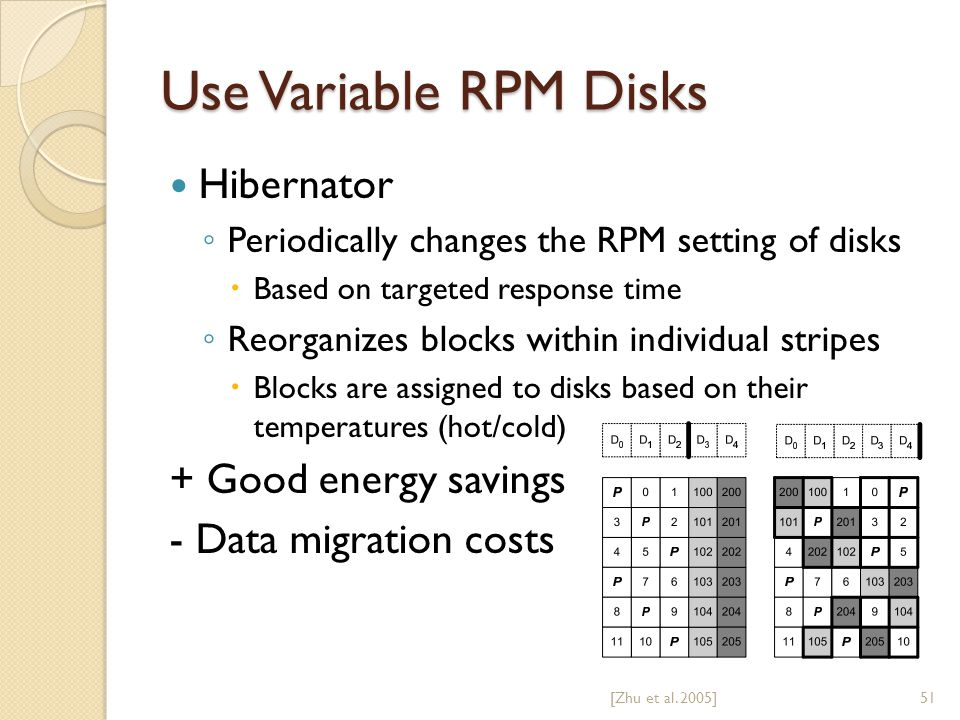 Use Variable RPM Disks Hibernator Periodically changes the RPM setting of disks Based on targeted response time Reorganizes blocks within individual stripes Blocks are assigned to disks based on their temperatures (hot/cold) + Good energy savings - Data migration costs [Zhu et al.