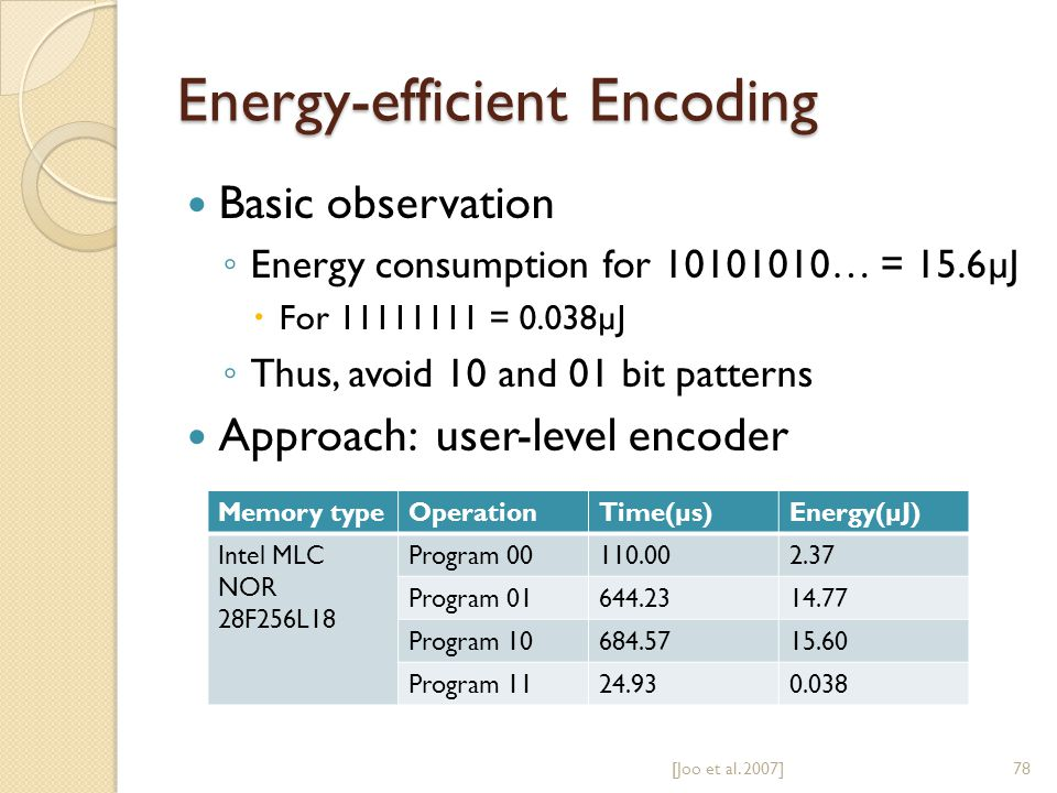 Energy-efficient Encoding Basic observation Energy consumption for … = 15.6µJ For = 0.038µJ Thus, avoid 10 and 01 bit patterns Approach: user-level encoder Memory typeOperationTime(µs)Energy(µJ) Intel MLC NOR 28F256L18 Program Program Program Program [Joo et al.