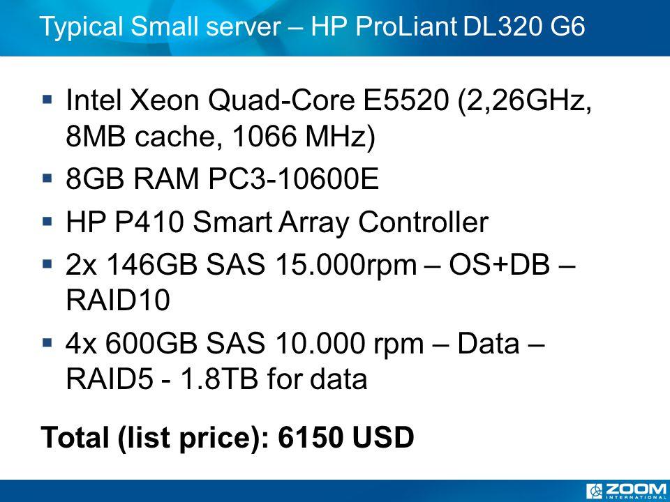 Typical Small server – HP ProLiant DL320 G6 Intel Xeon Quad-Core E5520 (2,26GHz, 8MB cache, 1066 MHz) 8GB RAM PC3-10600E HP P410 Smart Array Controller 2x 146GB SAS 15.000rpm – OS+DB – RAID10 4x 600GB SAS 10.000 rpm – Data – RAID5 - 1.8TB for data Total (list price): 6150 USD