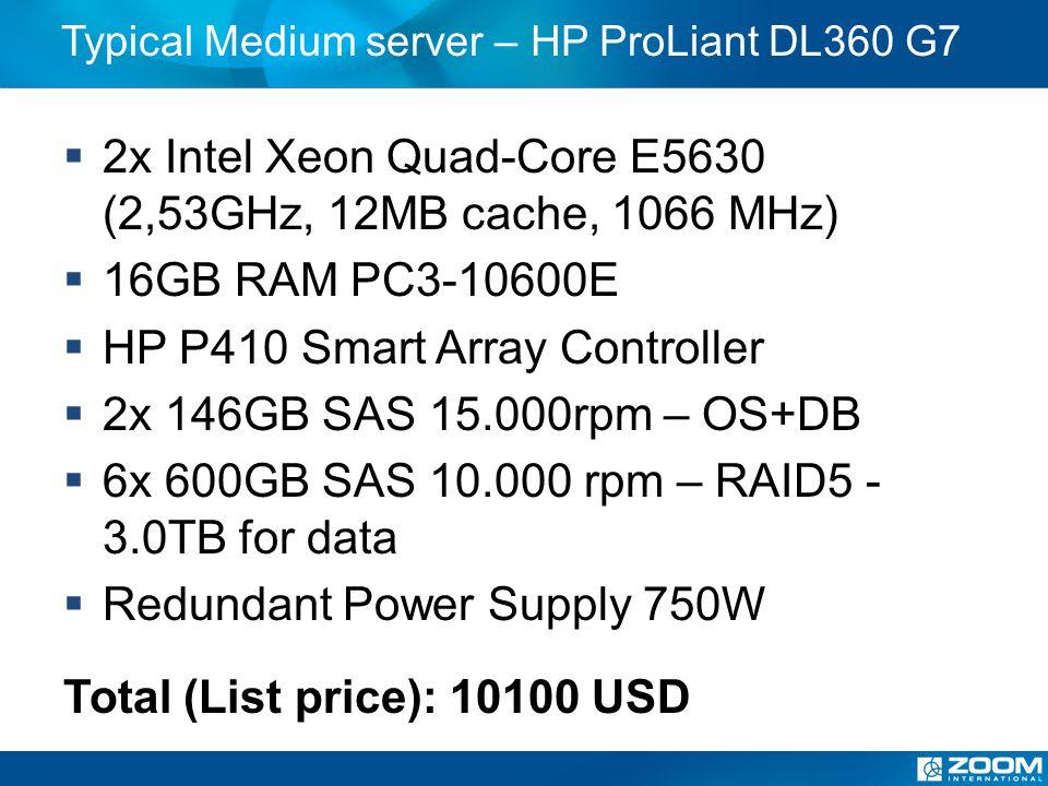 Typical Medium server – HP ProLiant DL360 G7 2x Intel Xeon Quad-Core E5630 (2,53GHz, 12MB cache, 1066 MHz) 16GB RAM PC3-10600E HP P410 Smart Array Controller 2x 146GB SAS 15.000rpm – OS+DB 6x 600GB SAS 10.000 rpm – RAID5 - 3.0TB for data Redundant Power Supply 750W Total (List price): 10100 USD