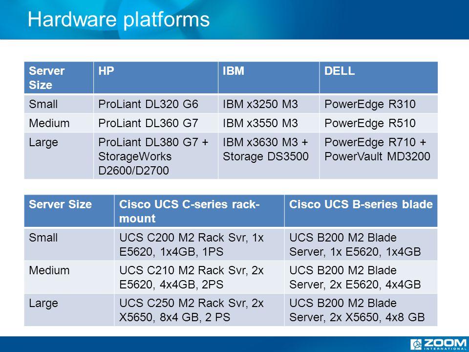Hardware platforms Server Size HPIBMDELL SmallProLiant DL320 G6IBM x3250 M3PowerEdge R310 MediumProLiant DL360 G7IBM x3550 M3PowerEdge R510 LargeProLiant DL380 G7 + StorageWorks D2600/D2700 IBM x3630 M3 + Storage DS3500 PowerEdge R710 + PowerVault MD3200 Server SizeCisco UCS C-series rack- mount Cisco UCS B-series blade SmallUCS C200 M2 Rack Svr, 1x E5620, 1x4GB, 1PS UCS B200 M2 Blade Server, 1x E5620, 1x4GB MediumUCS C210 M2 Rack Svr, 2x E5620, 4x4GB, 2PS UCS B200 M2 Blade Server, 2x E5620, 4x4GB LargeUCS C250 M2 Rack Svr, 2x X5650, 8x4 GB, 2 PS UCS B200 M2 Blade Server, 2x X5650, 4x8 GB