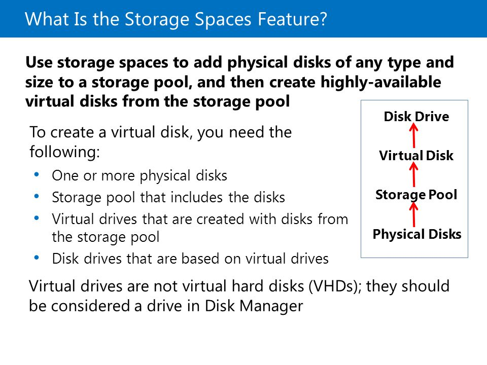 What Is the Storage Spaces Feature.