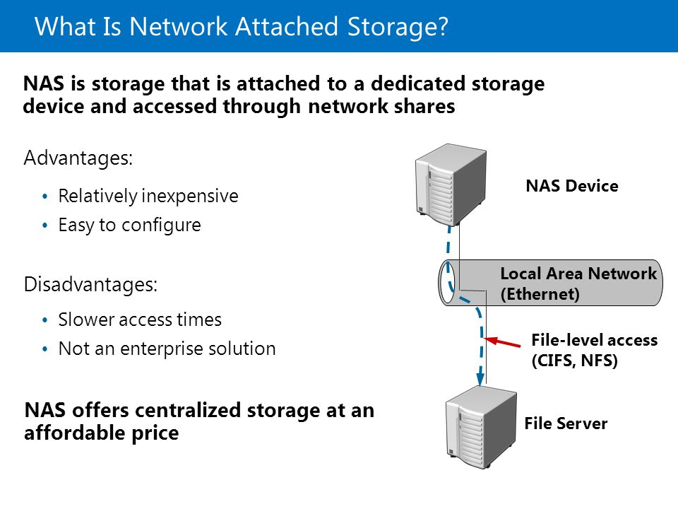 What Is Network Attached Storage.