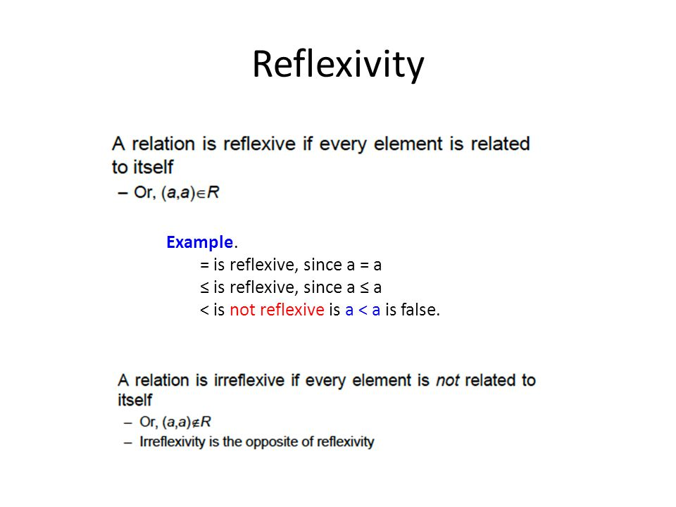 Reflexivity Example.