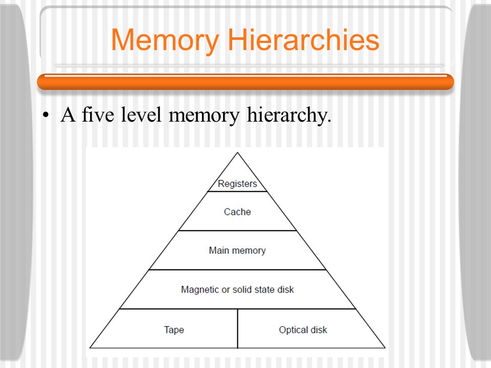 Memory Hierarchies A five level memory hierarchy.