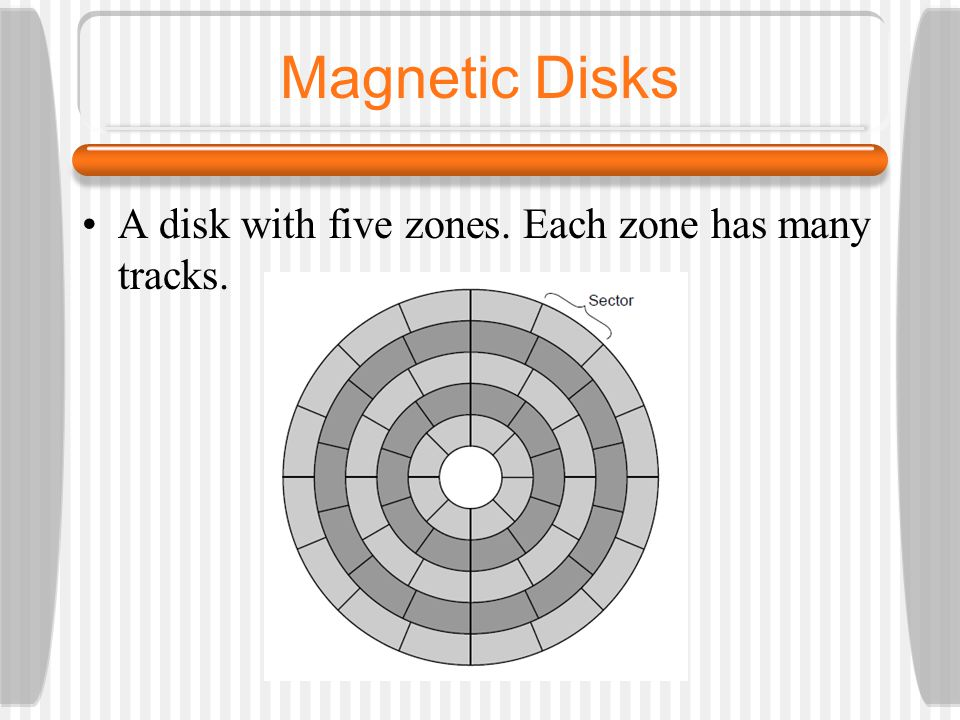 Magnetic Disks A disk with five zones. Each zone has many tracks.