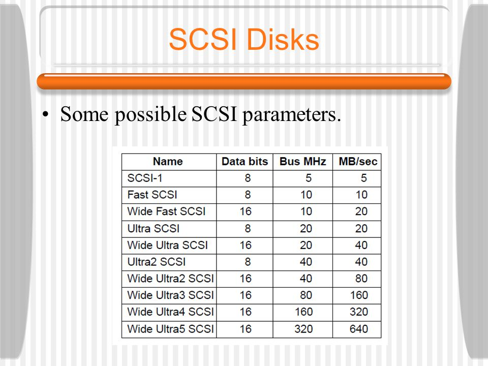 SCSI Disks Some possible SCSI parameters.