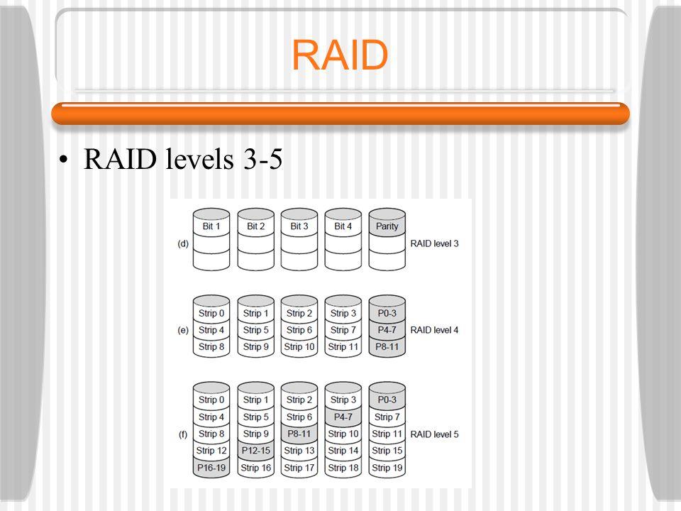 RAID RAID levels 3-5